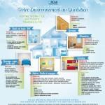 La pollution dans la maison, un effet anti-santé